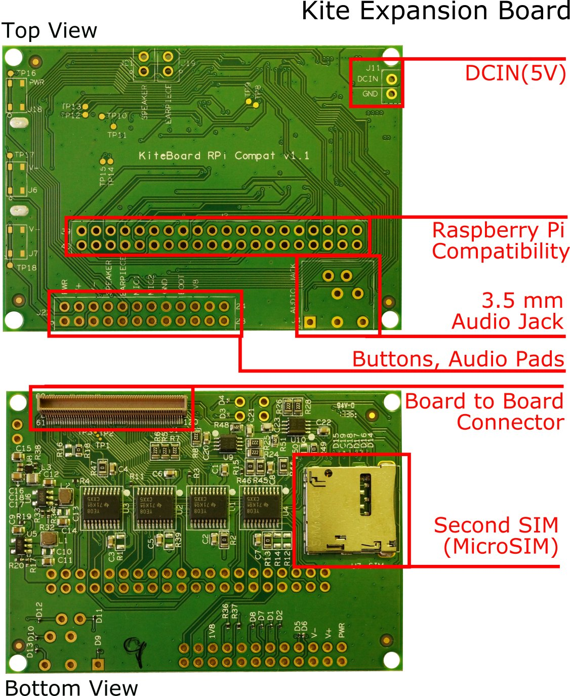 Kite expansion board functionalities